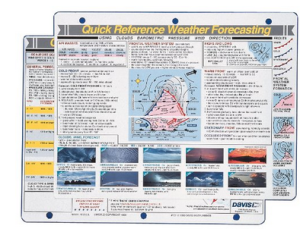boating reference card